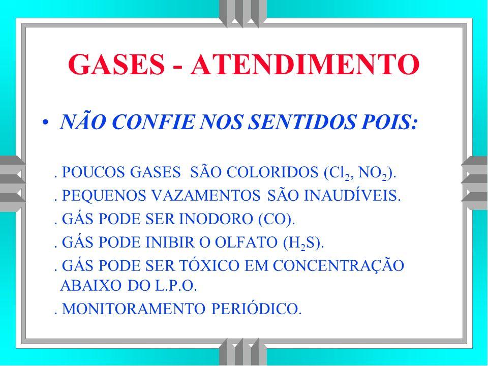 GASES - ATENDIMENTO NÃO CONFIE NOS SENTIDOS POIS: