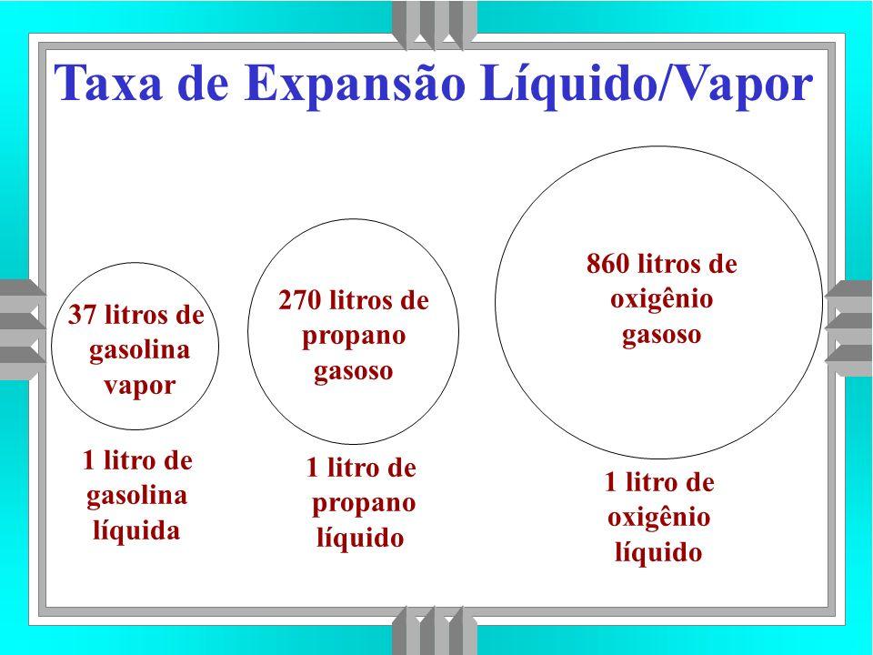 Taxa de Expansão Líquido/Vapor