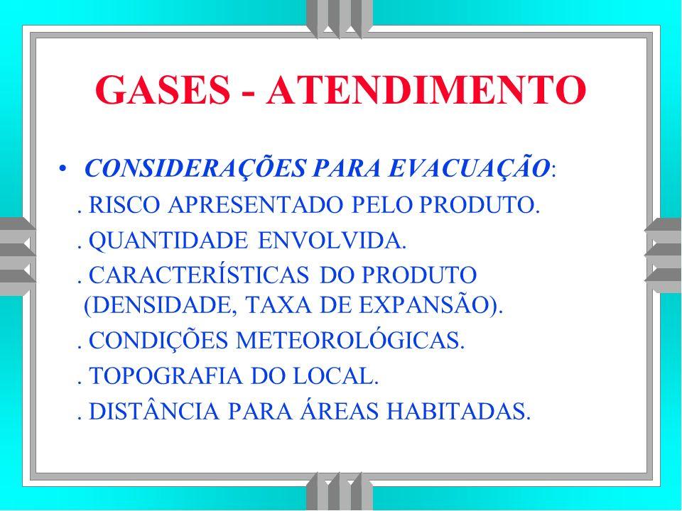 GASES - ATENDIMENTO CONSIDERAÇÕES PARA EVACUAÇÃO: