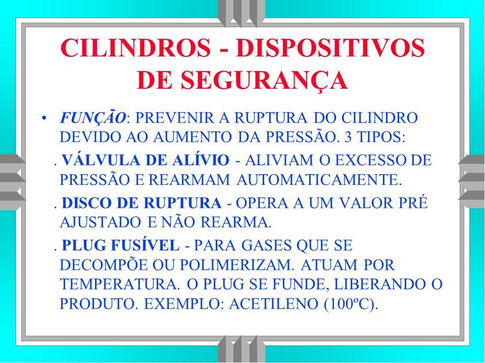 CILINDROS - DISPOSITIVOS DE SEGURANÇA