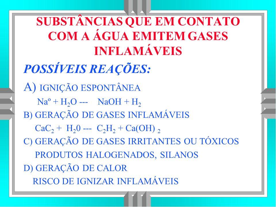 SUBSTÂNCIAS QUE EM CONTATO COM A ÁGUA EMITEM GASES INFLAMÁVEIS