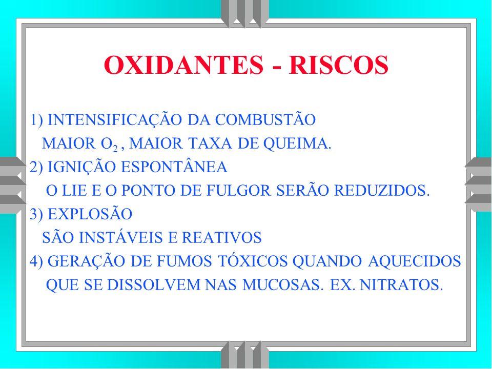 OXIDANTES - RISCOS 1) INTENSIFICAÇÃO DA COMBUSTÃO