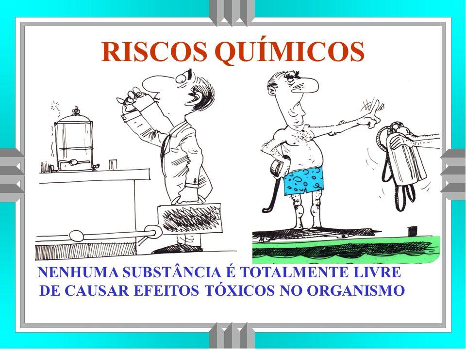 RISCOS QUÍMICOS NENHUMA SUBSTÂNCIA É TOTALMENTE LIVRE