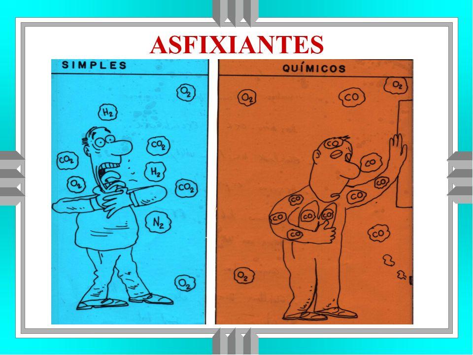 ASFIXIANTES