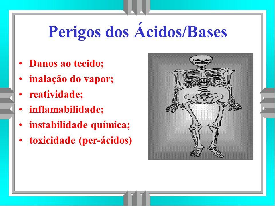 Perigos dos Ácidos/Bases