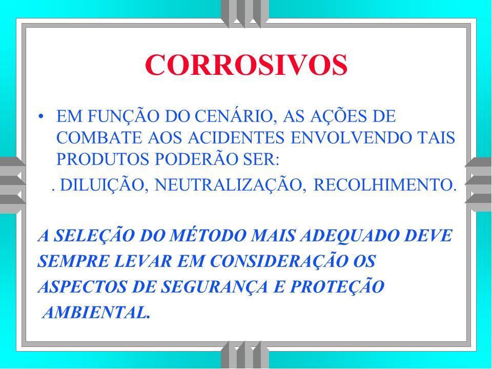CORROSIVOS EM FUNÇÃO DO CENÁRIO, AS AÇÕES DE COMBATE AOS ACIDENTES ENVOLVENDO TAIS PRODUTOS PODERÃO SER: