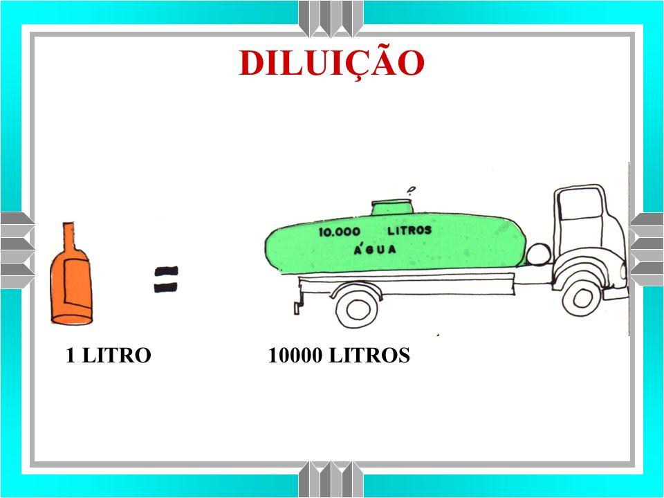 DILUIÇÃO 1 LITRO 10000 LITROS