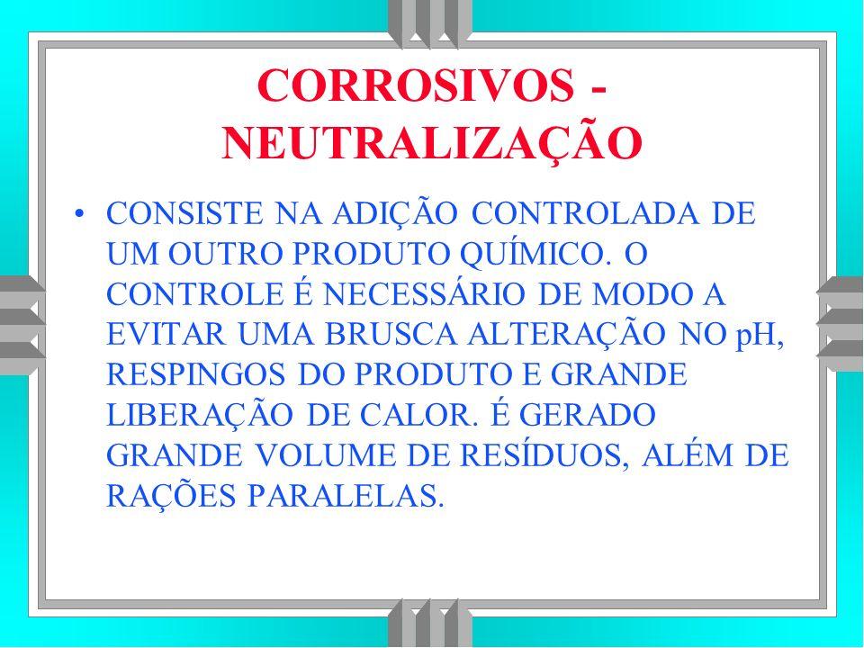 CORROSIVOS - NEUTRALIZAÇÃO