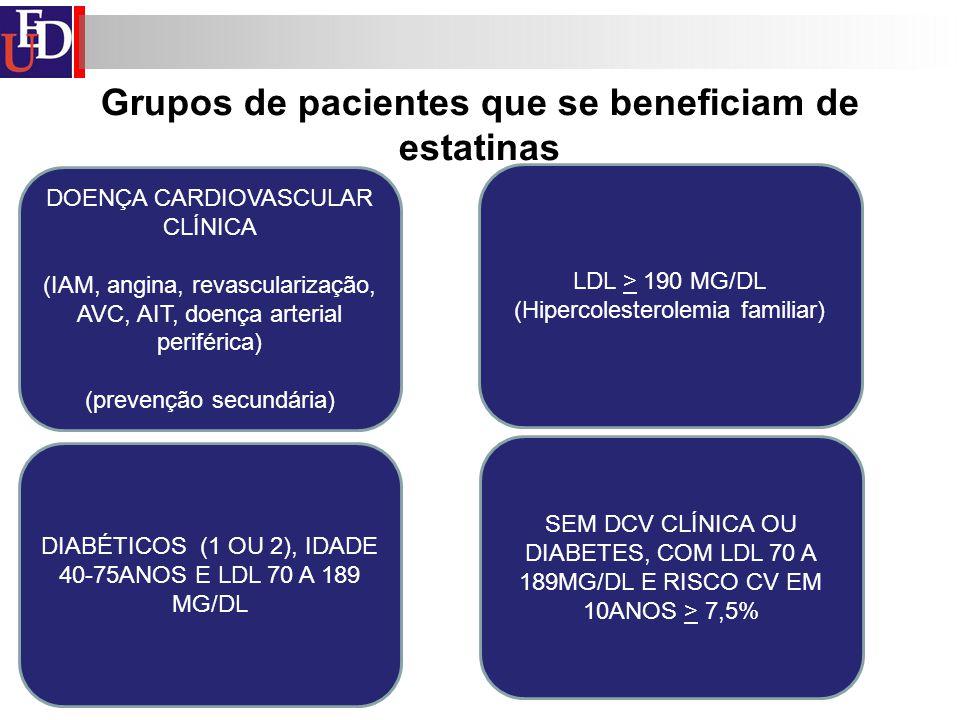 Grupos de pacientes que se beneficiam de estatinas