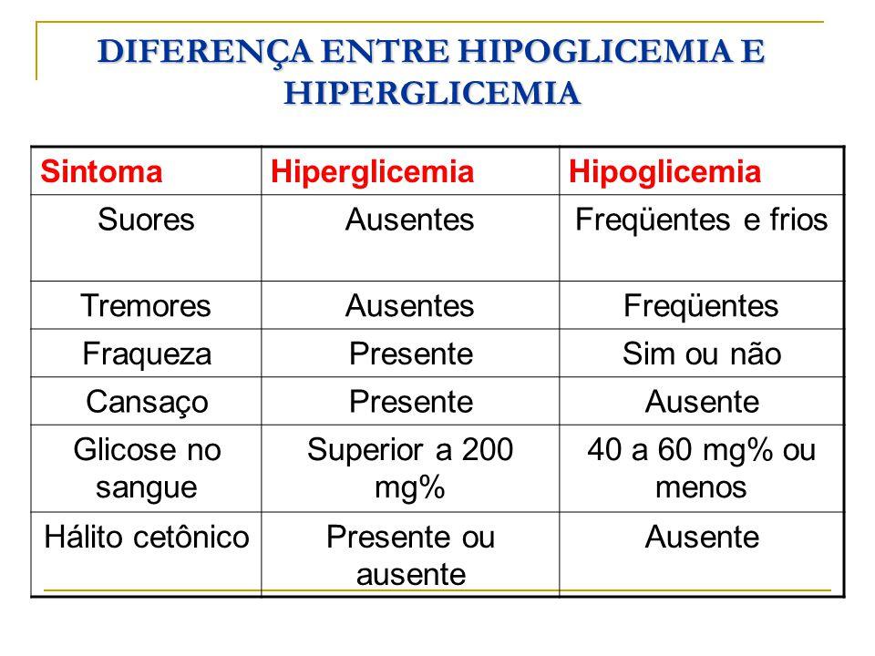 DIFERENÇA ENTRE HIPOGLICEMIA E HIPERGLICEMIA
