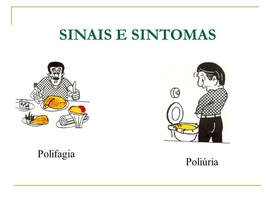 SINAIS E SINTOMAS Polifagia Poliúria