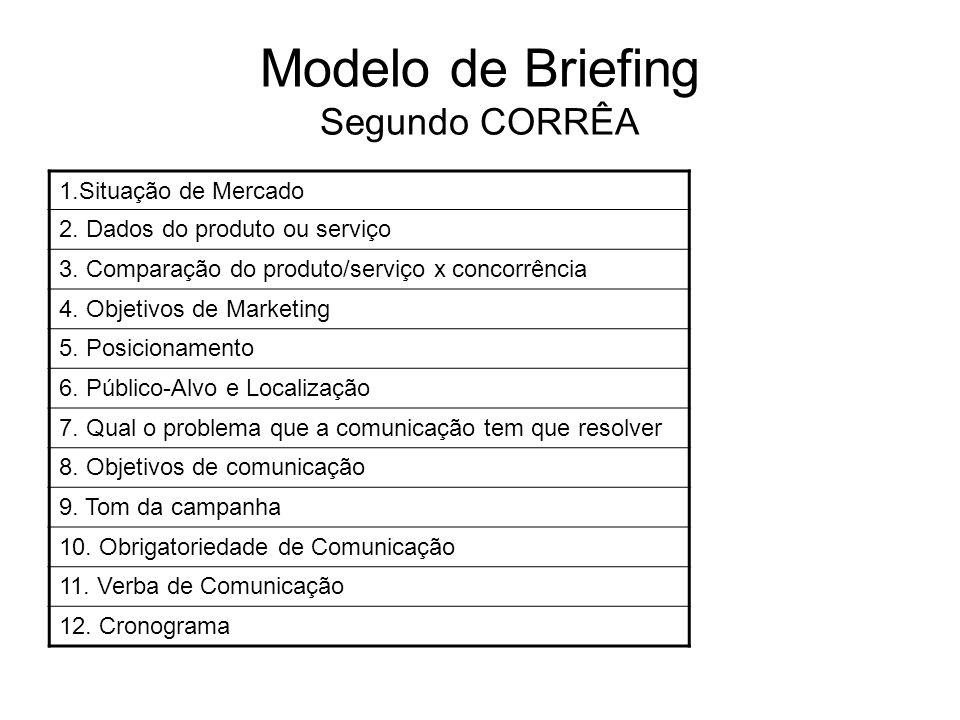 Briefing Modelo Tcc August 2019 Ajuda