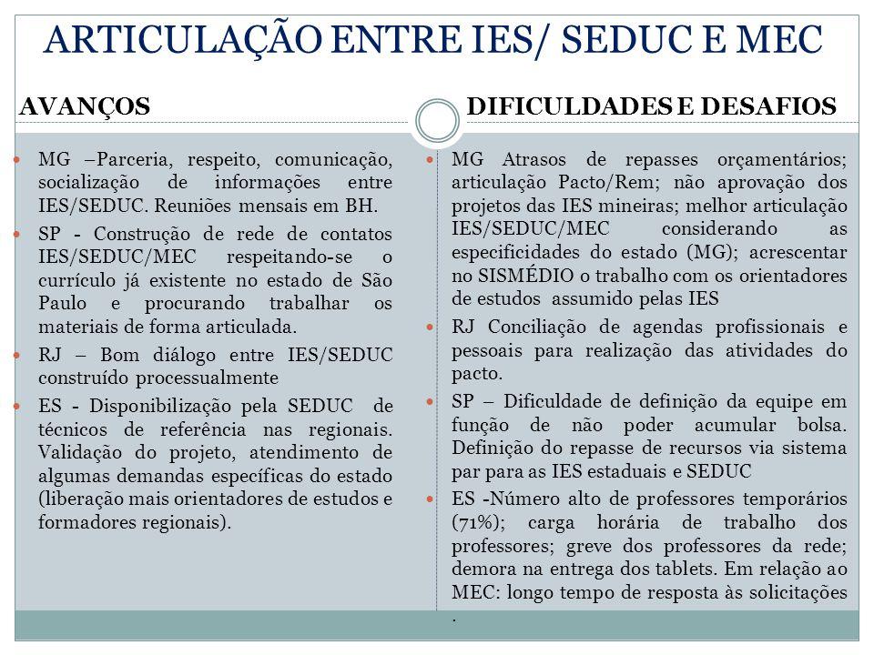 ARTICULAÇÃO ENTRE IES/ SEDUC E MEC