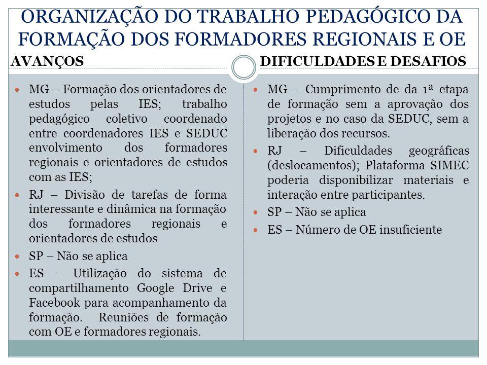 ORGANIZAÇÃO DO TRABALHO PEDAGÓGICO DA FORMAÇÃO DOS FORMADORES REGIONAIS E OE
