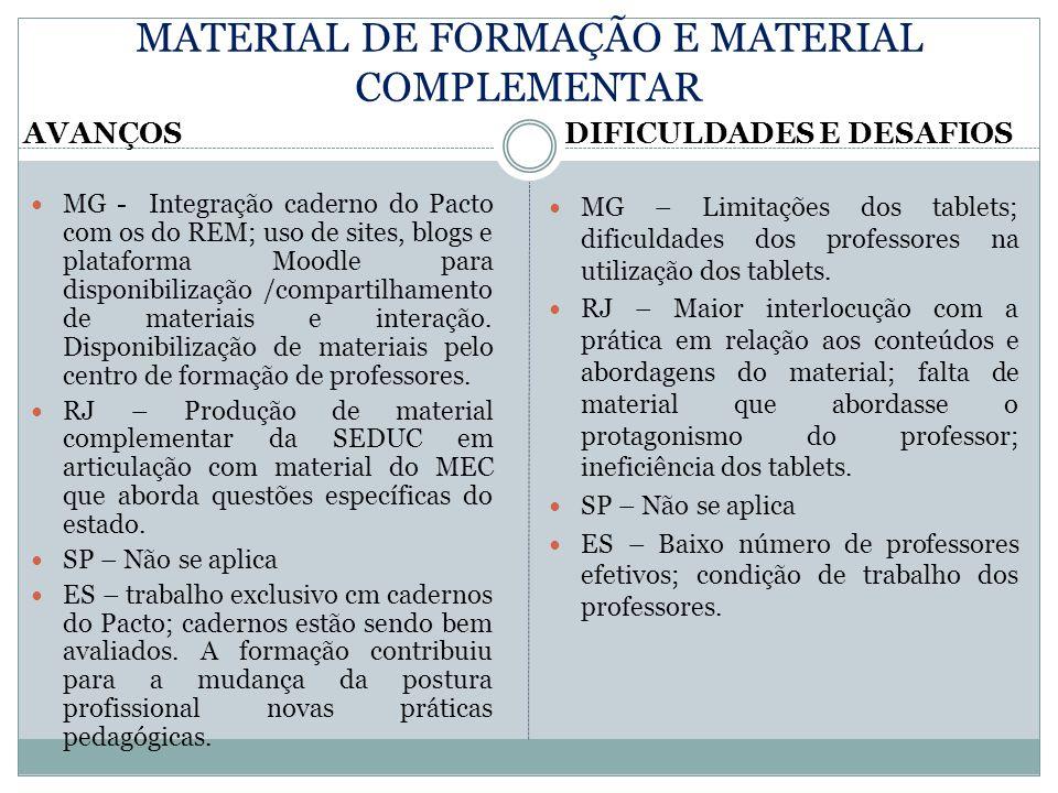 MATERIAL DE FORMAÇÃO E MATERIAL COMPLEMENTAR