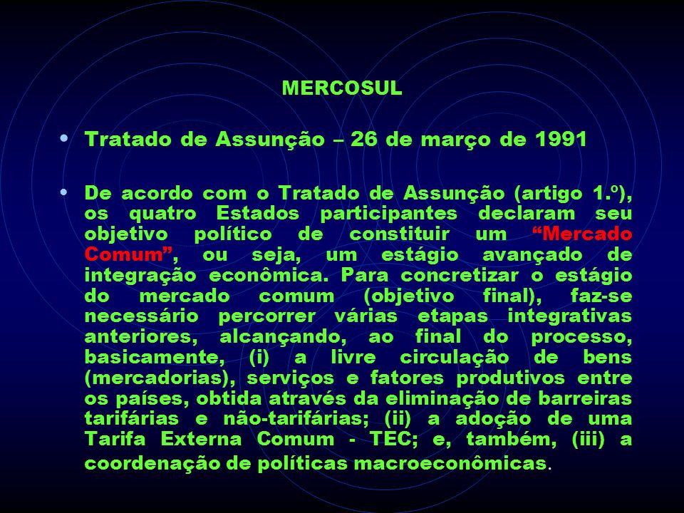 Tratado de Assunção – 26 de março de 1991