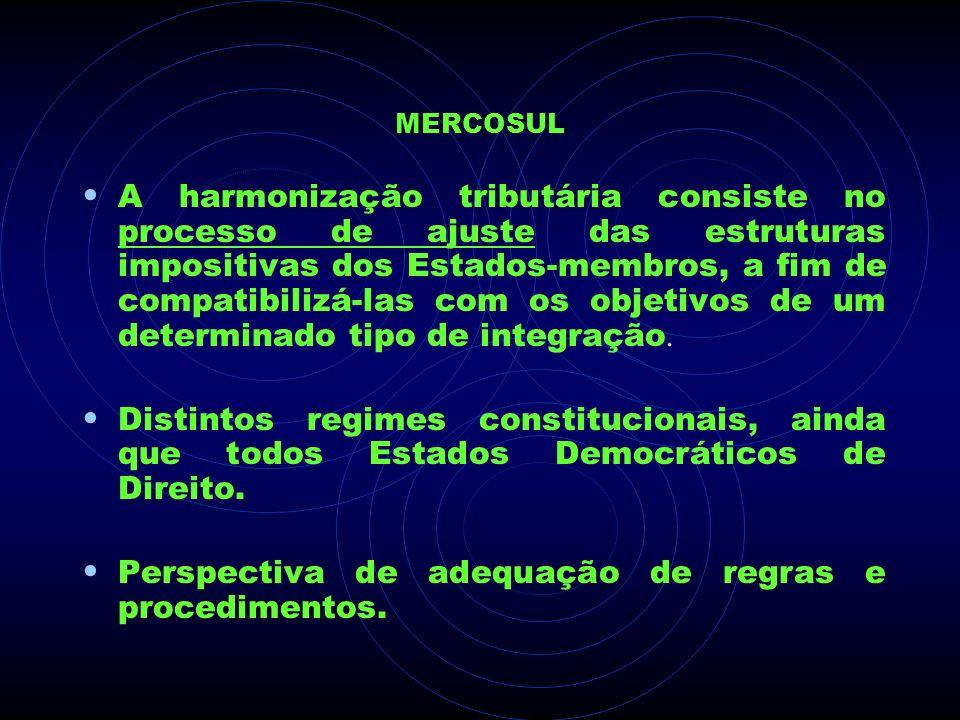 Perspectiva de adequação de regras e procedimentos.