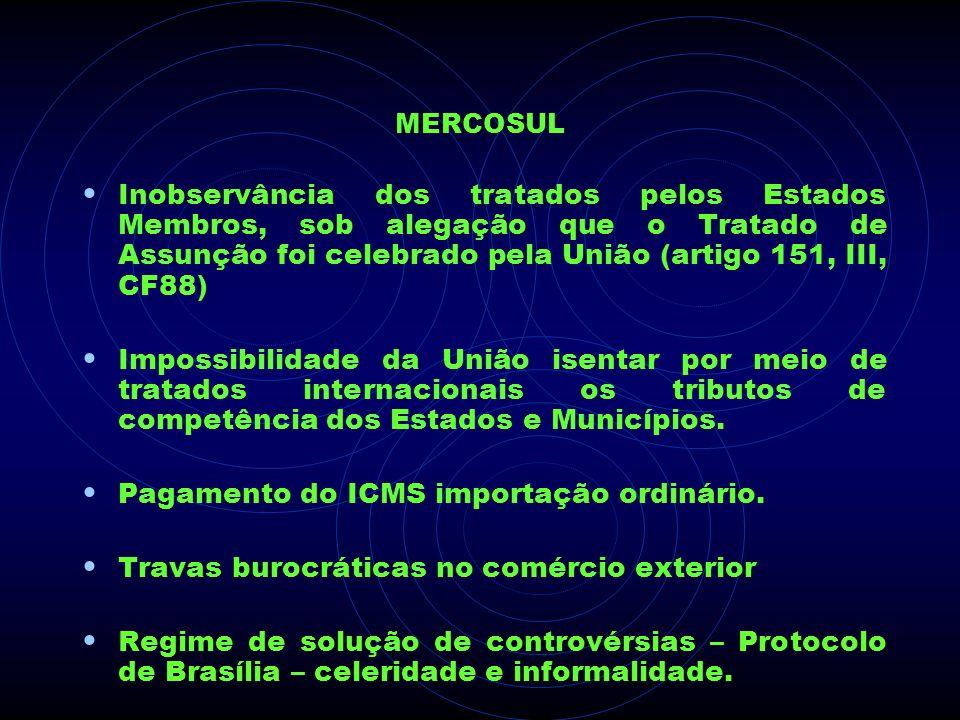 Pagamento do ICMS importação ordinário.