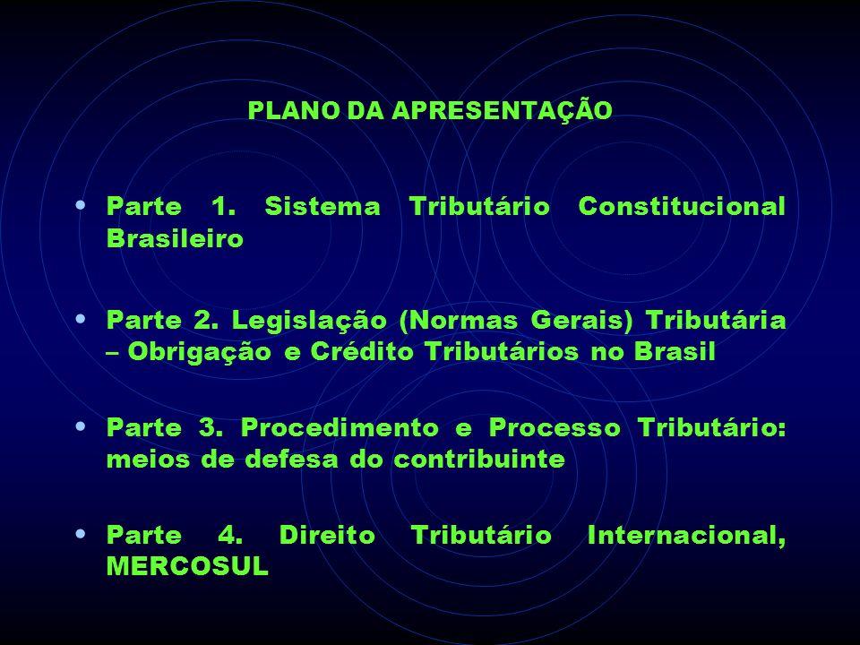 Parte 1. Sistema Tributário Constitucional Brasileiro