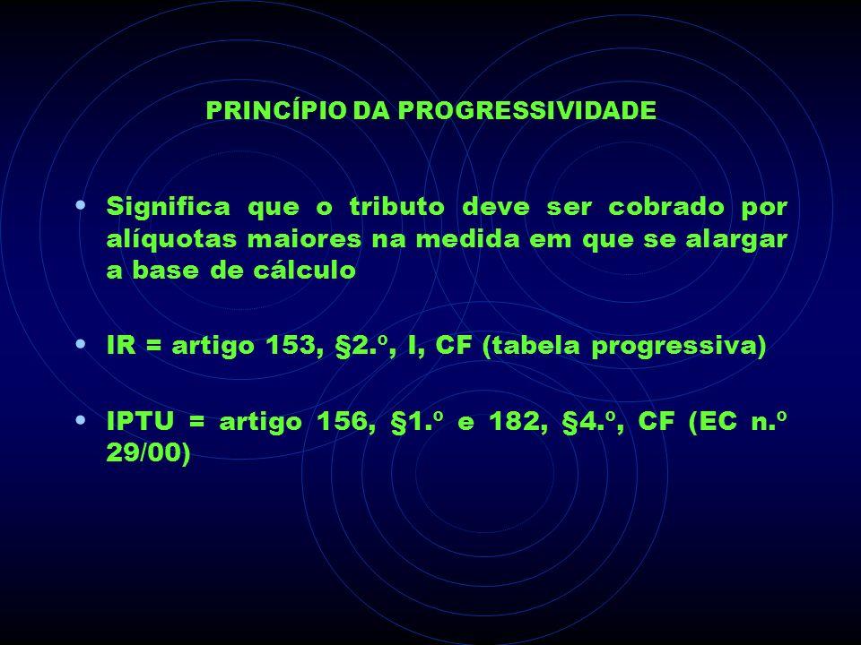 PRINCÍPIO DA PROGRESSIVIDADE
