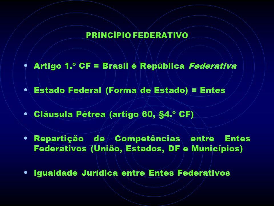 Artigo 1.º CF = Brasil é República Federativa