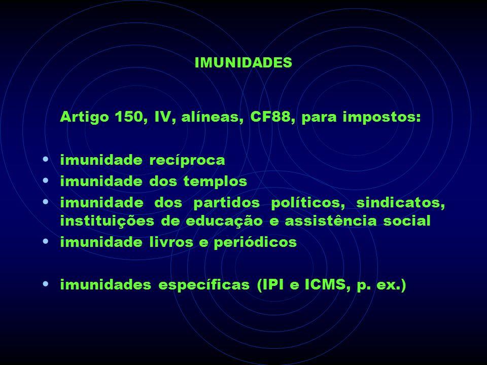 Artigo 150, IV, alíneas, CF88, para impostos: imunidade recíproca