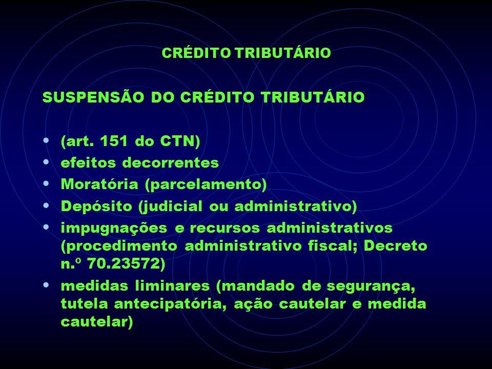SUSPENSÃO DO CRÉDITO TRIBUTÁRIO (art. 151 do CTN) efeitos decorrentes