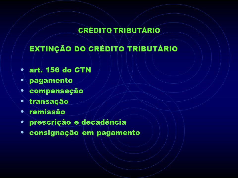 EXTINÇÃO DO CRÉDITO TRIBUTÁRIO art. 156 do CTN pagamento compensação