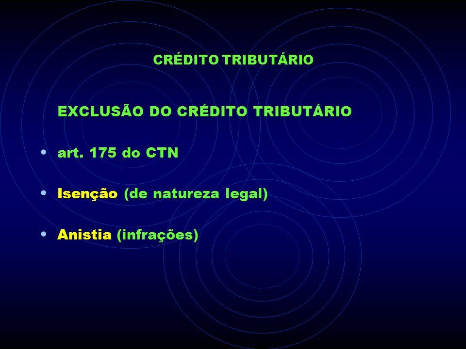 EXCLUSÃO DO CRÉDITO TRIBUTÁRIO art. 175 do CTN