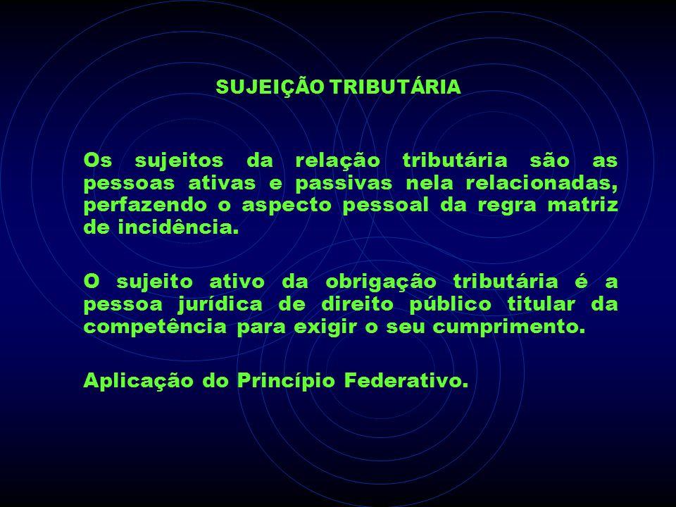 Aplicação do Princípio Federativo.