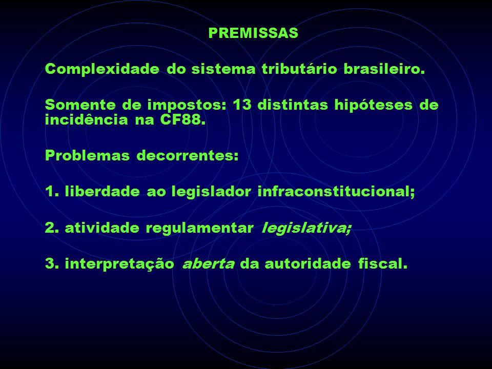 Complexidade do sistema tributário brasileiro.