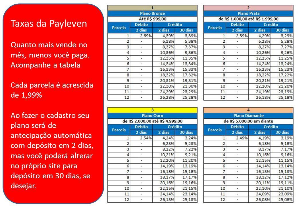 Taxas da Payleven Quanto mais vende no mês, menos você paga. Acompanhe a tabela. Cada parcela é acrescida de 1,99%