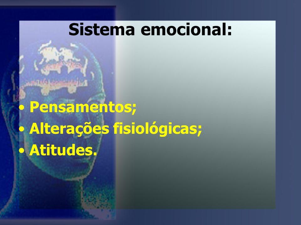 Sistema emocional: Pensamentos; Alterações fisiológicas; Atitudes.