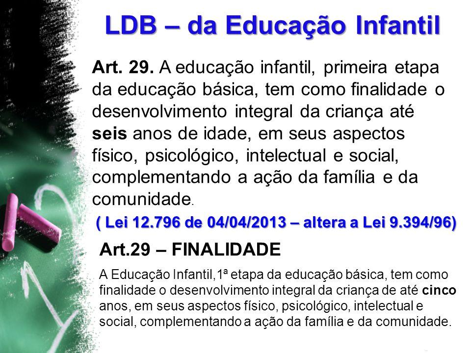 Ldb da educação infantil