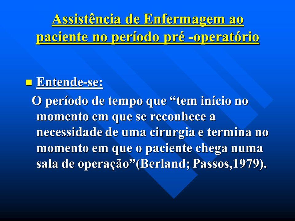 Assistência de Enfermagem ao paciente no período pré -operatório