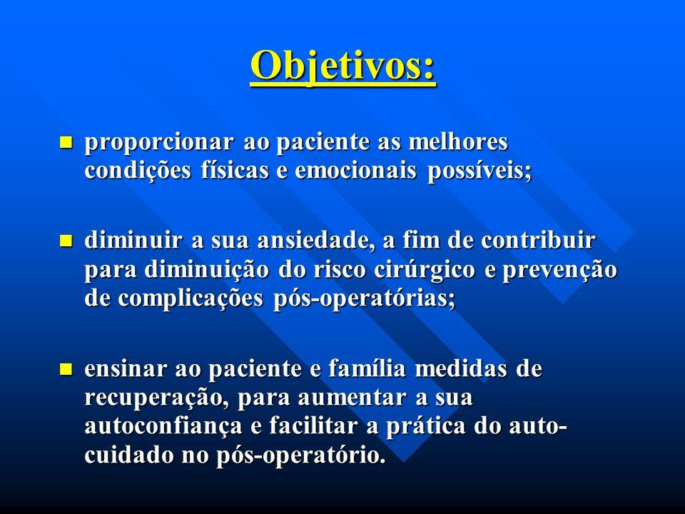 Objetivos: proporcionar ao paciente as melhores condições físicas e emocionais possíveis;