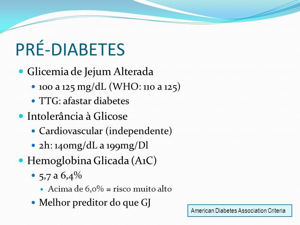 PRÉ-DIABETES Glicemia de Jejum Alterada Intolerância à Glicose