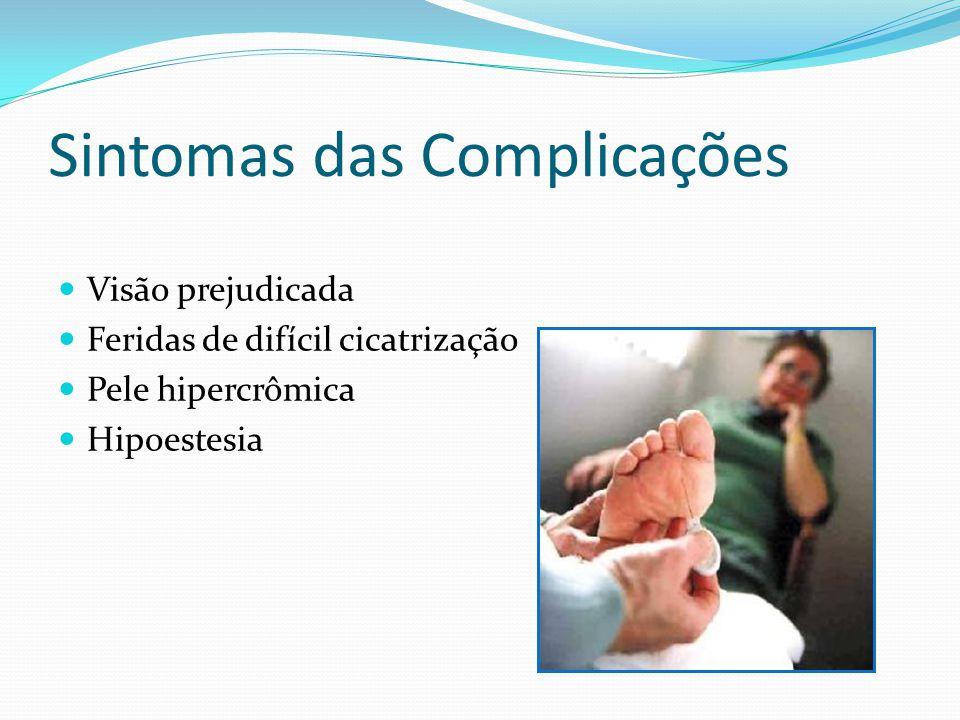 Sintomas das Complicações