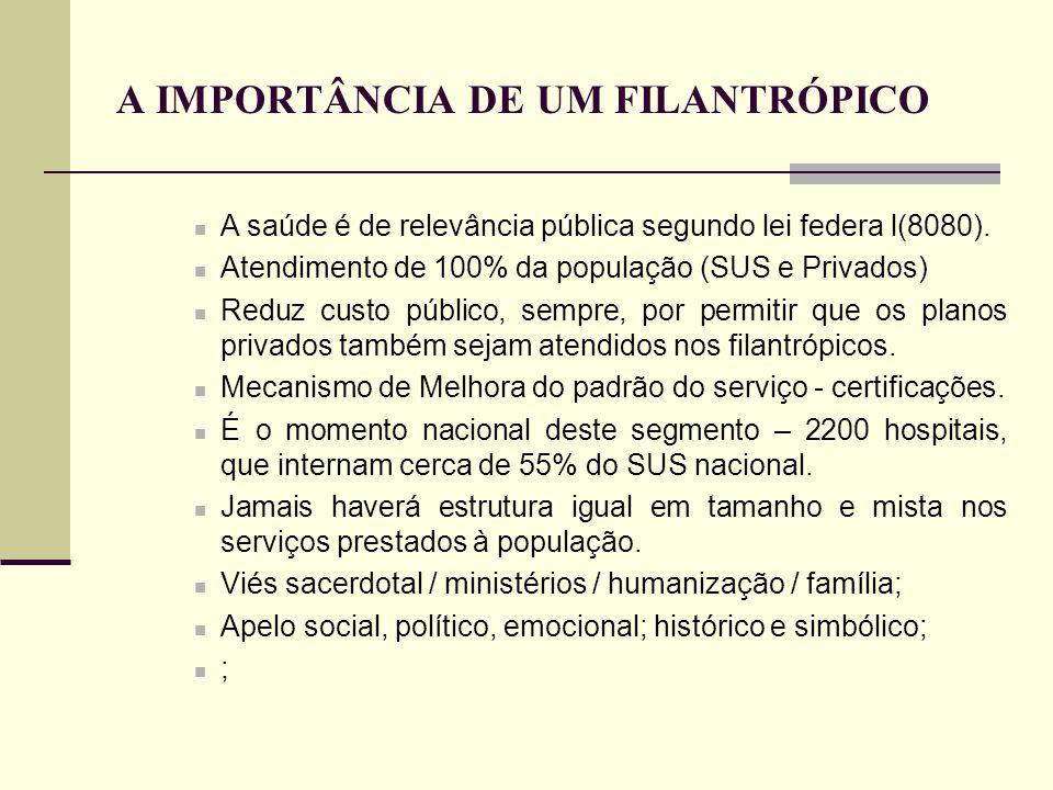 A IMPORTÂNCIA DE UM FILANTRÓPICO