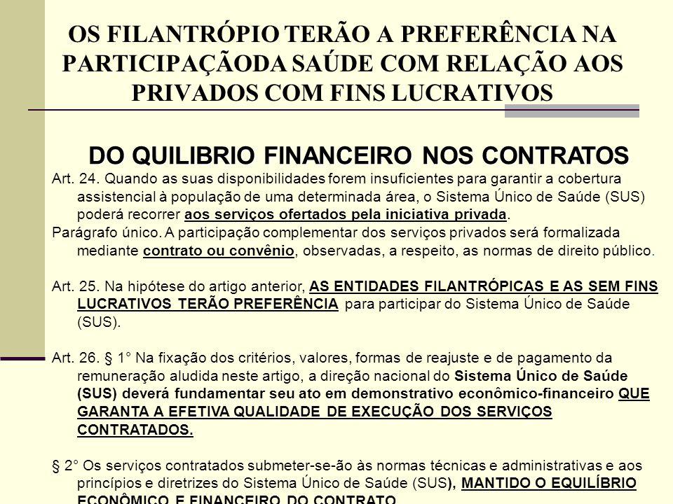 DO QUILIBRIO FINANCEIRO NOS CONTRATOS