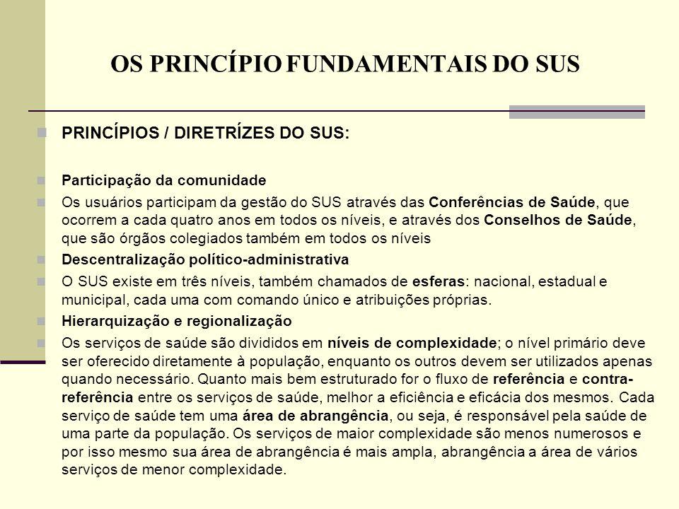 OS PRINCÍPIO FUNDAMENTAIS DO SUS