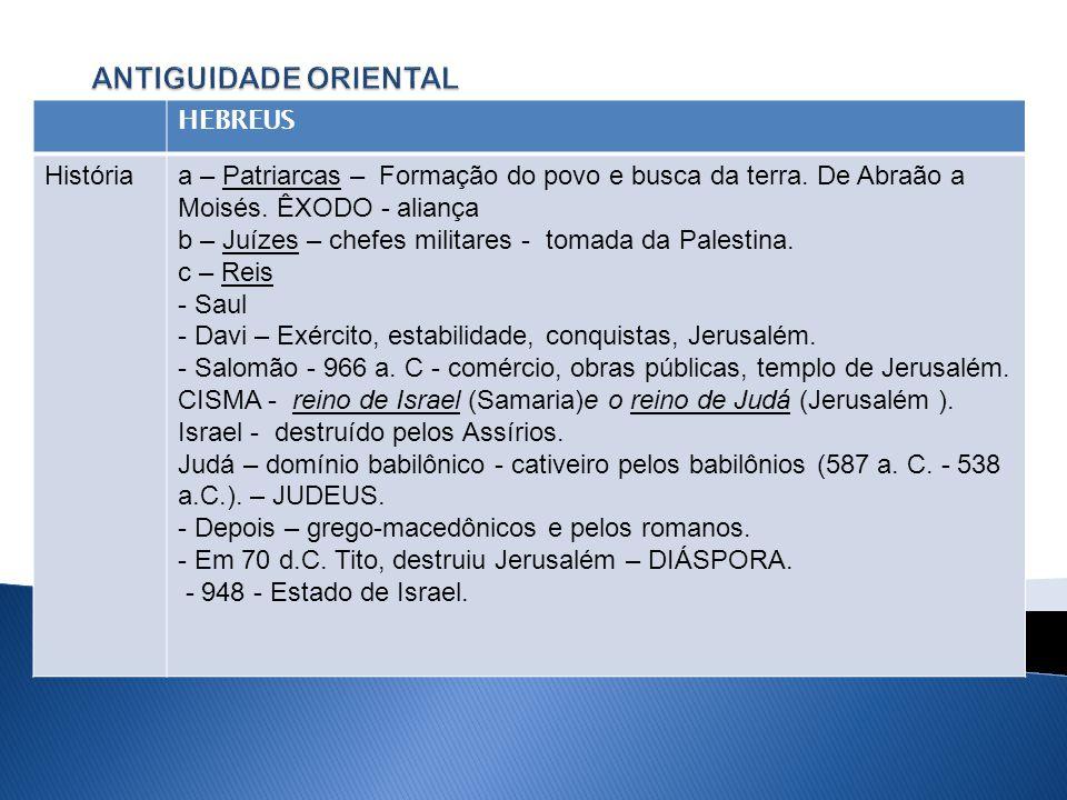 ANTIGUIDADE ORIENTAL HEBREUS História