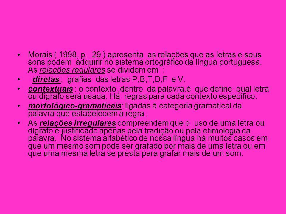 Morais ( 1998, p. 29 ) apresenta as relações que as letras e seus sons podem adquirir no sistema ortográfico da língua portuguesa. As relações regulares se dividem em :