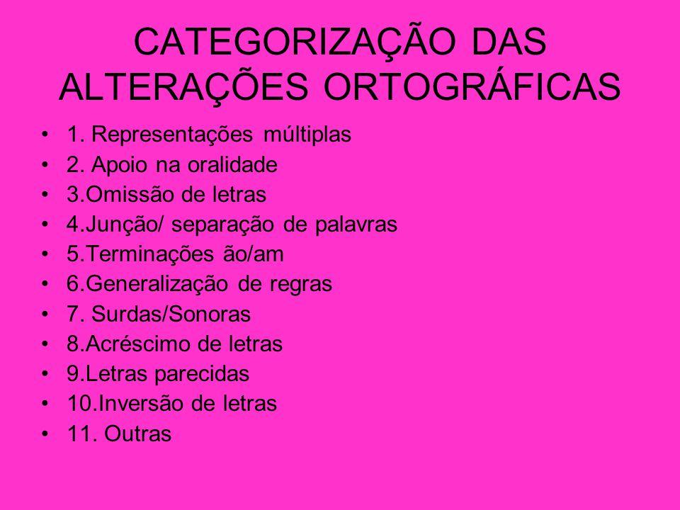 CATEGORIZAÇÃO DAS ALTERAÇÕES ORTOGRÁFICAS