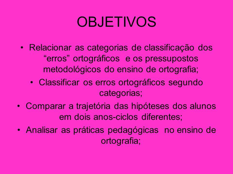 OBJETIVOS Relacionar as categorias de classificação dos erros ortográficos e os pressupostos metodológicos do ensino de ortografia;