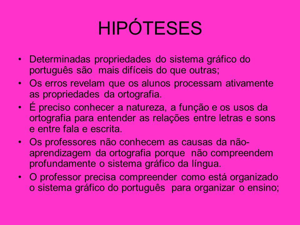 HIPÓTESES Determinadas propriedades do sistema gráfico do português são mais difíceis do que outras;