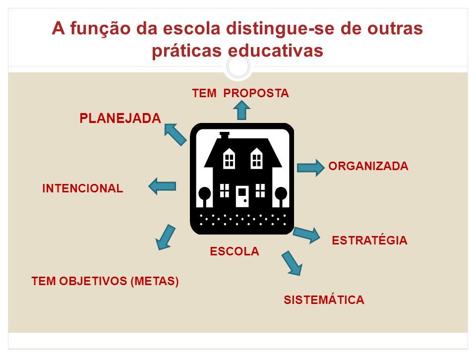 A função da escola distingue-se de outras práticas educativas