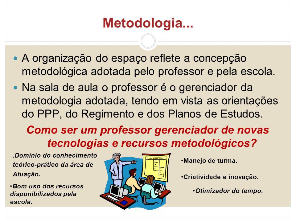 Metodologia... A organização do espaço reflete a concepção metodológica adotada pelo professor e pela escola.