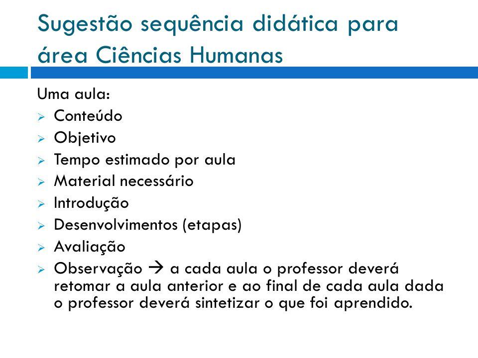 Sugestão sequência didática para área Ciências Humanas