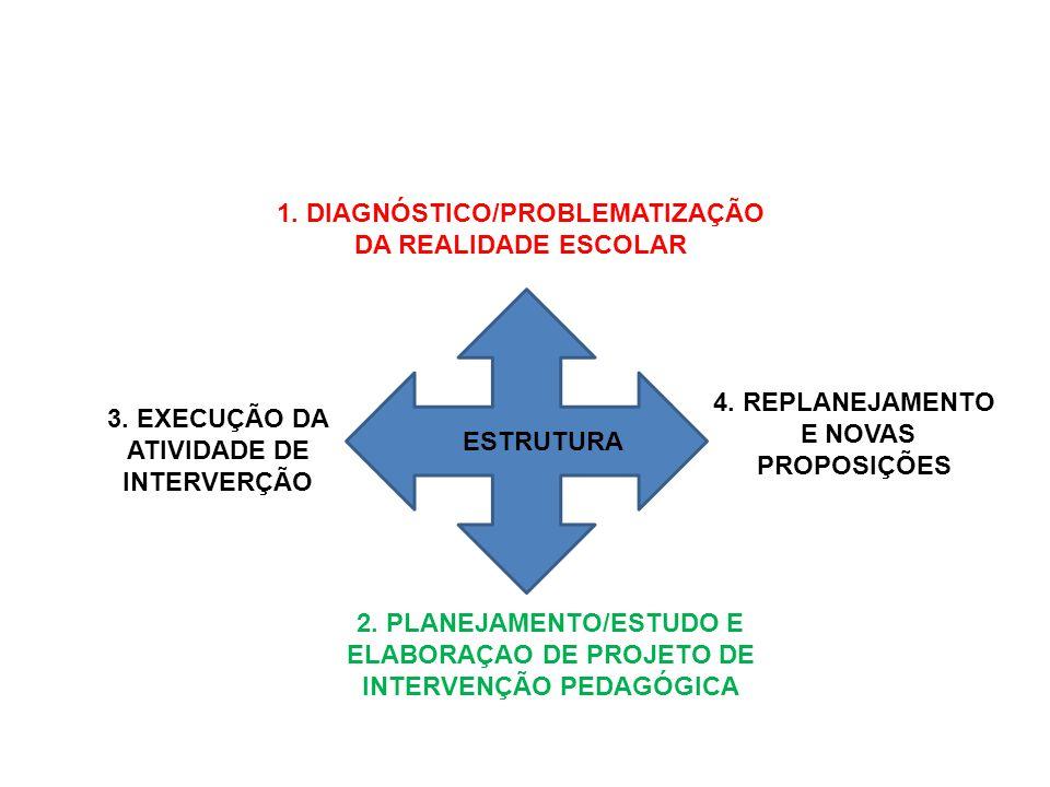 1. DIAGNÓSTICO/PROBLEMATIZAÇÃO DA REALIDADE ESCOLAR
